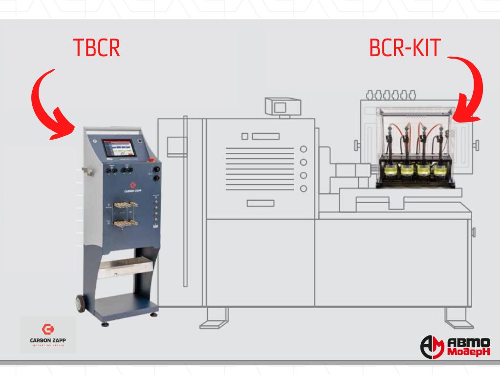 Симулятор TBCr от компании Carbon Zapp